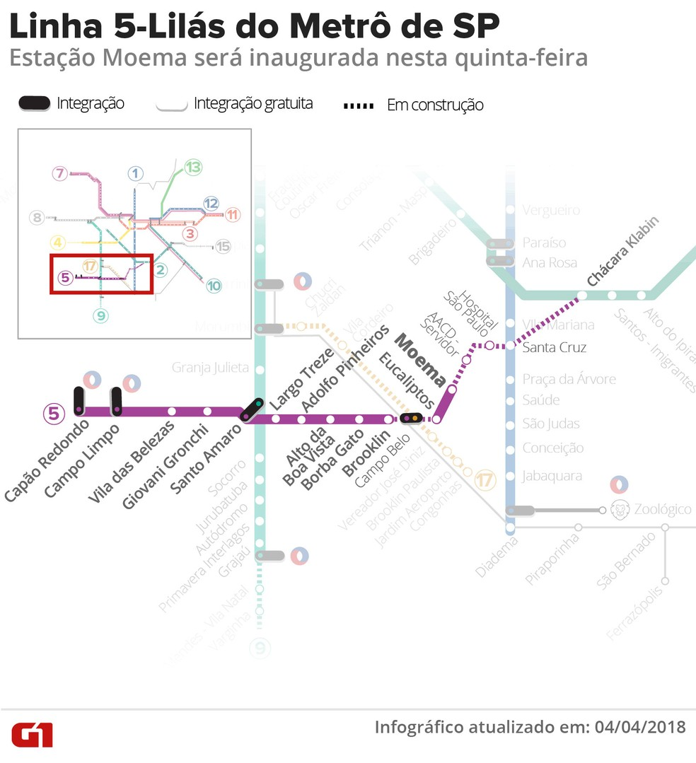 Mapa da Linha 5-Lilás do Metrô com a inauguração da estação Moema (Foto: Editoria de Arte/G1)