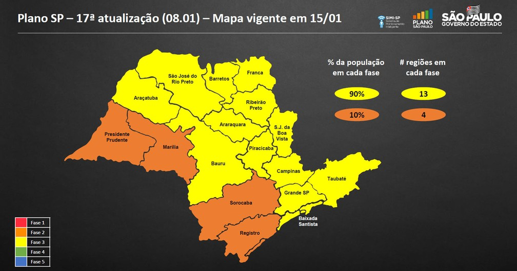 Na primeira atualização de 2021, realizada no dia 8 de janeiro, todos os 56 municípios do Oeste Paulista estavam na fase laranja do Plano São Paulo — Foto: Reprodução