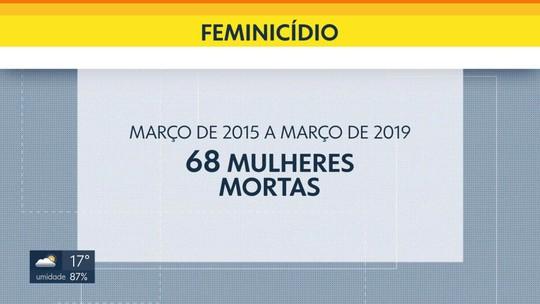 DF atinge o 12°caso de feminicidio deste ano