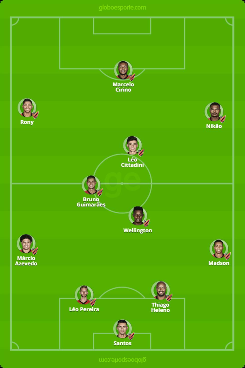 Provável Athletico x Bahia  — Foto: Arte/GloboEsporte.com