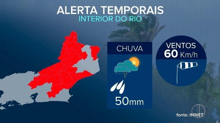 VÍDEOS: RJ Inter TV 2ª Edição Região Serrana, sábado, 17 de março