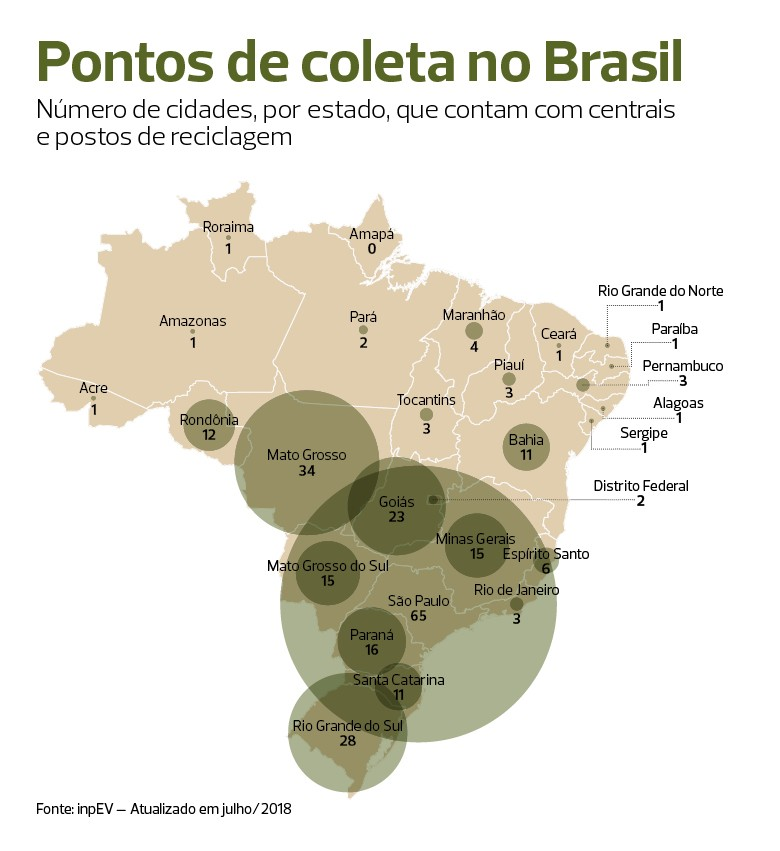 agrotóxicos-pontos-de-coleta-embalagens (Foto: Ed.Globo  )