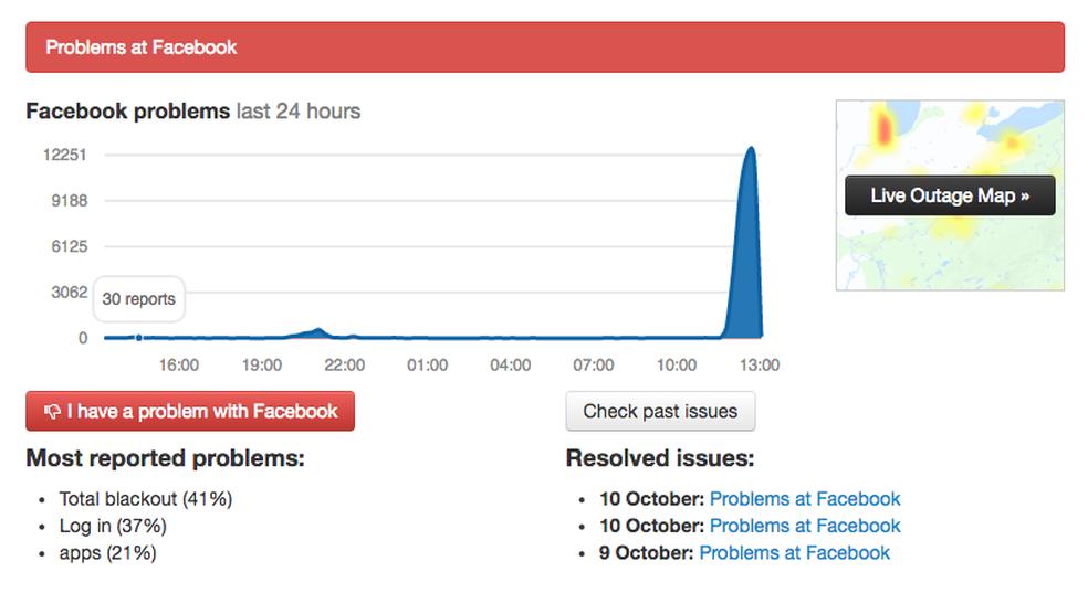 Gráfico do Down Detector mostra volume de relatos aumentando (Foto: Reprodução/ TechTudo)