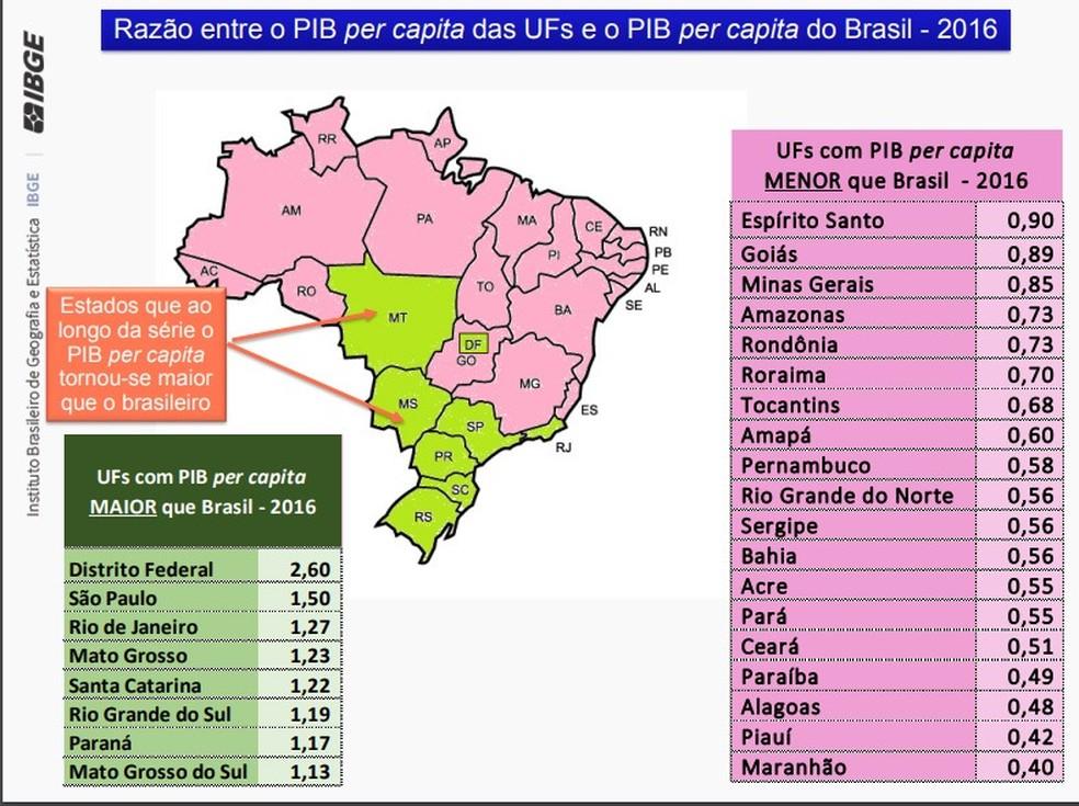 Variação do PIB per capita das capitais — Foto: Divulgação/IBGE