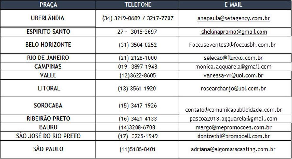 Contatos para os candidatos se inscreverem no Sudeste (Foto: Reprodução)