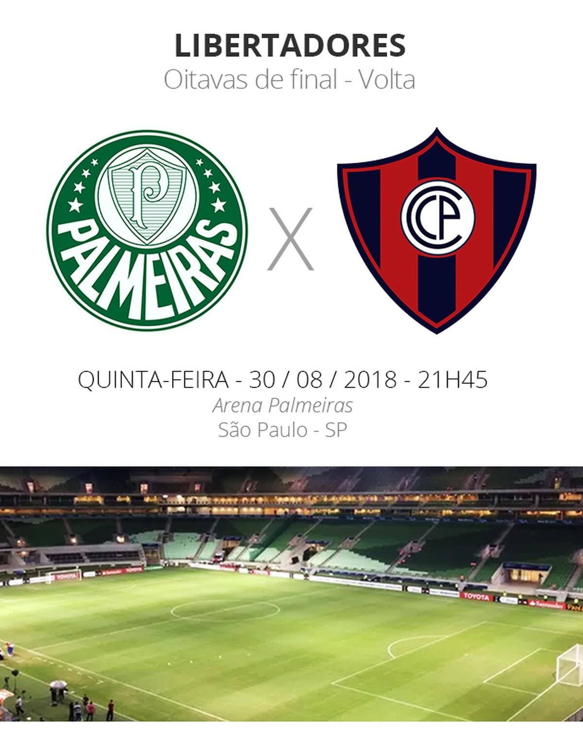 Libertadores  tudo o que você precisa saber sobre Palmeiras x Cerro Porteño   f2a8aecc8a537