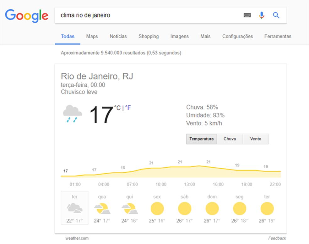 Google responde consultas sobre o clima (Foto: Reprodução/Google)