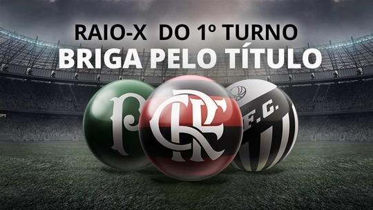 Veja raio-x do 1º turno do Brasileirão. Qual a briga do seu time?