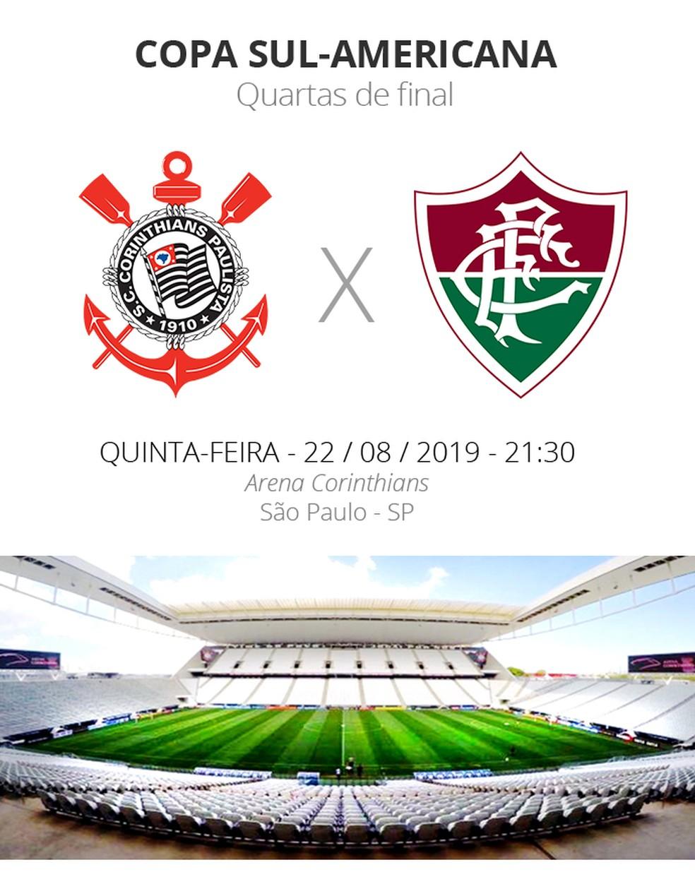 Corinthians X Fluminense Tudo O Que Você Precisa Saber