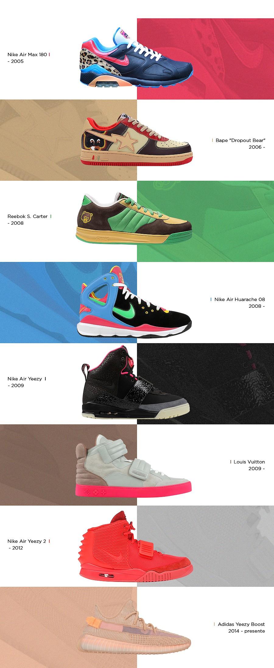 51259c0d739 O guia completo de todos os tênis assinados por Kanye West (até hoje ...