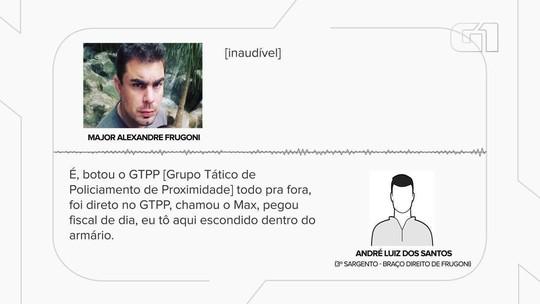 Áudios indicam que major tentou evitar ação da Corregedoria da PM