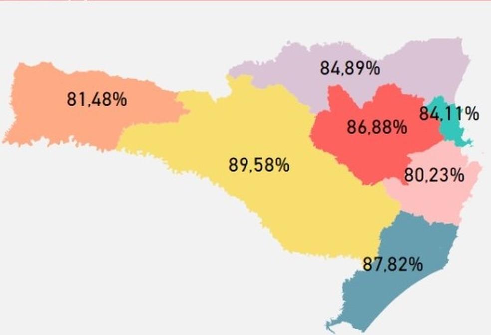 Taxa de ocupação de UTI em SC — Foto: SES/ Divulgação