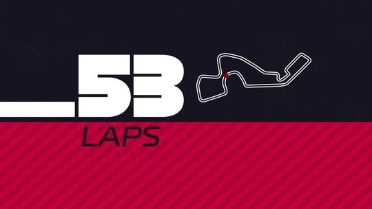 GP da Rússia: 20 informações que você precisa saber sobre a corrida