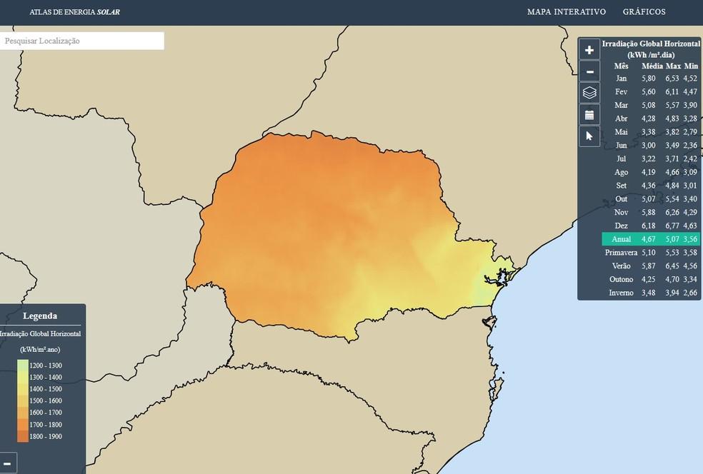 Para o Atlas de Energia Solar foram usadas imagens de satélite e outros dados que interferem na irradiação como altitude, visibilidade, temperatura do ar e umidade relativa do ar (Foto: Reprodução)