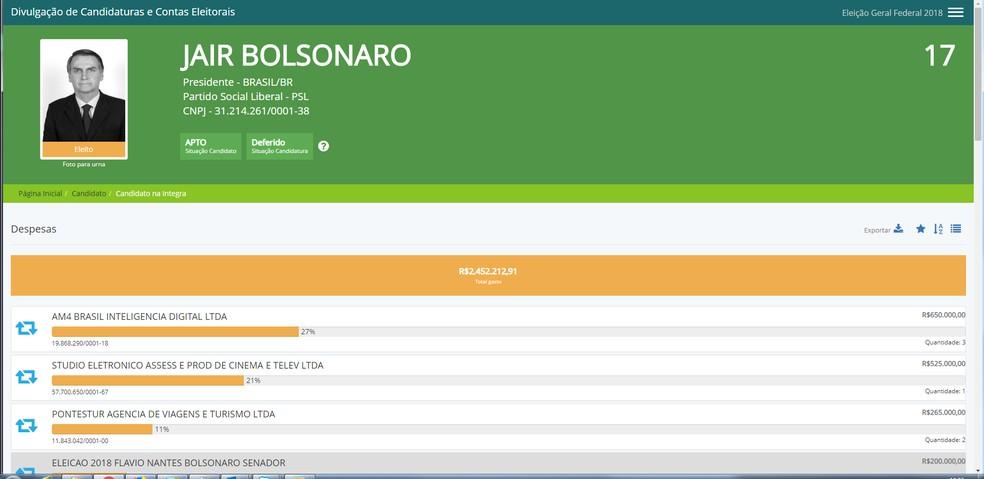 Página do TSE com as informações das despesas de Jair Bolsonaro por volta das 13h desta terça-feira — Foto: Reprodução/TSE
