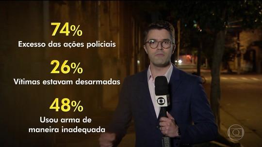 Número de pessoas mortas por policiais bate recorde em São Paulo