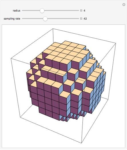 Figura 2: quando aproximamos uma esfera por cubinhos, podemos estimar o volume da esfera a partir dos cubos. Aproximações cada vez melhores são obtidas quando os cubos são reduzidos