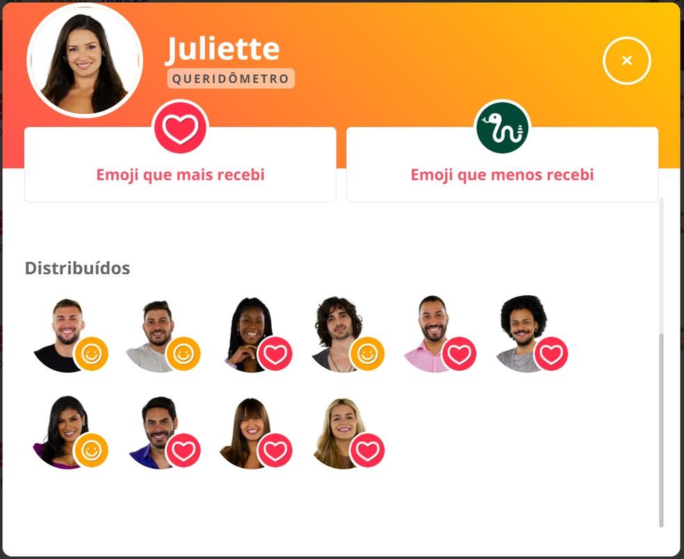 Juliette — Foto: Gshow