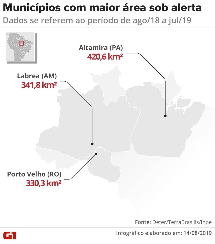 Municípios com maior área sob alerta de desmatamento na Amazônia — Foto: Rodrigo Sanchez/Infografia/G1