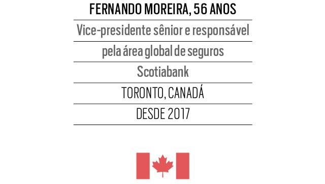 Fernando Moreira, 56 anos,  Vice-presidente sênior e responsável  pela área global de seguros Scotiabank  (Foto: Divulgação)