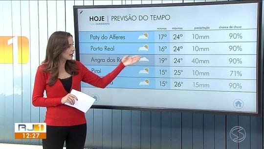 Terça-feira é de céu nublado no Sul do Rio