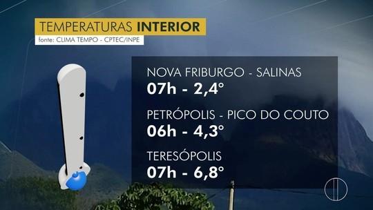 VÍDEOS: RJ Inter TV 1ª Edição, segunda-feira, 21 de maio