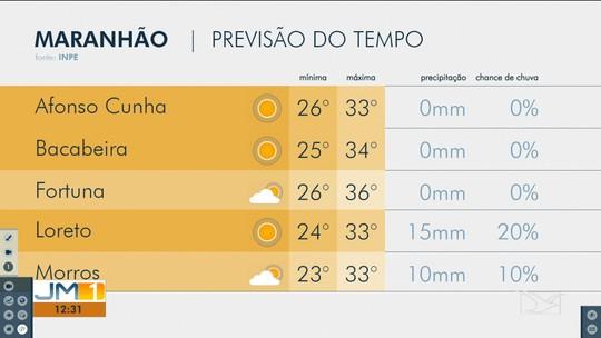 Veja as variações das temperaturas no Maranhão