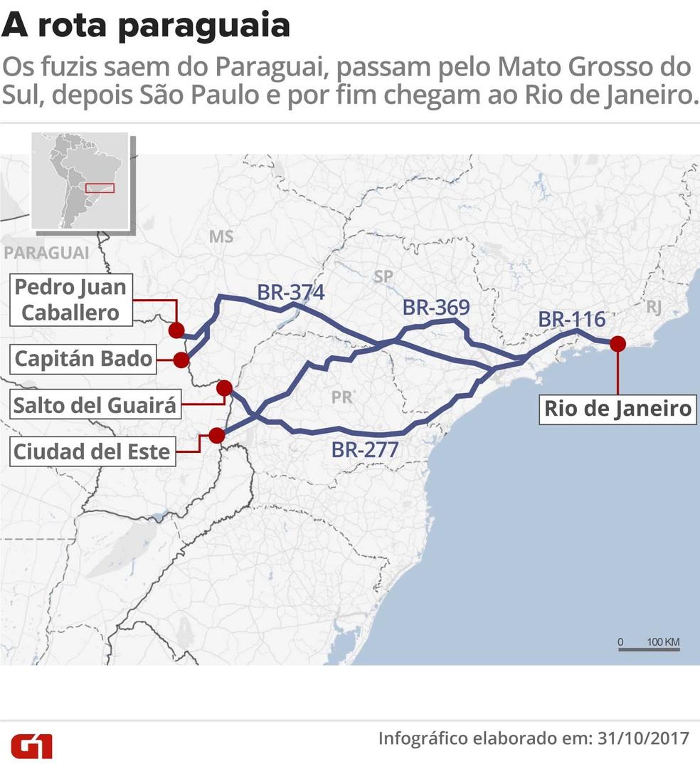 Quatro cidades paraguaias, na fronteira com o Brasil, são portas de entrada de fuzis (Foto: Editoria de Arte/G1)