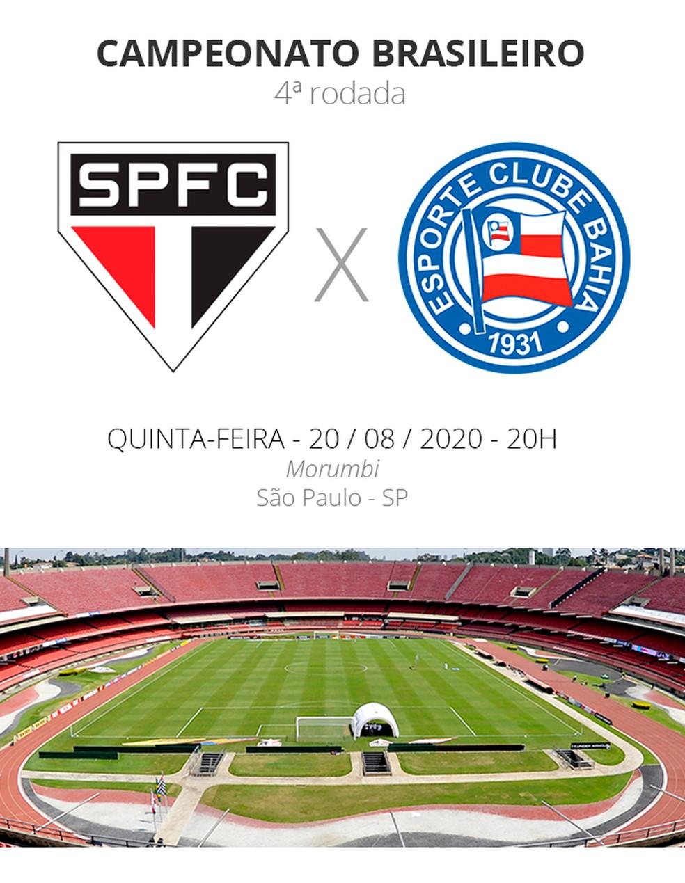 São Paulo x Bahia: veja onde assistir, escalações, desfalques e ...