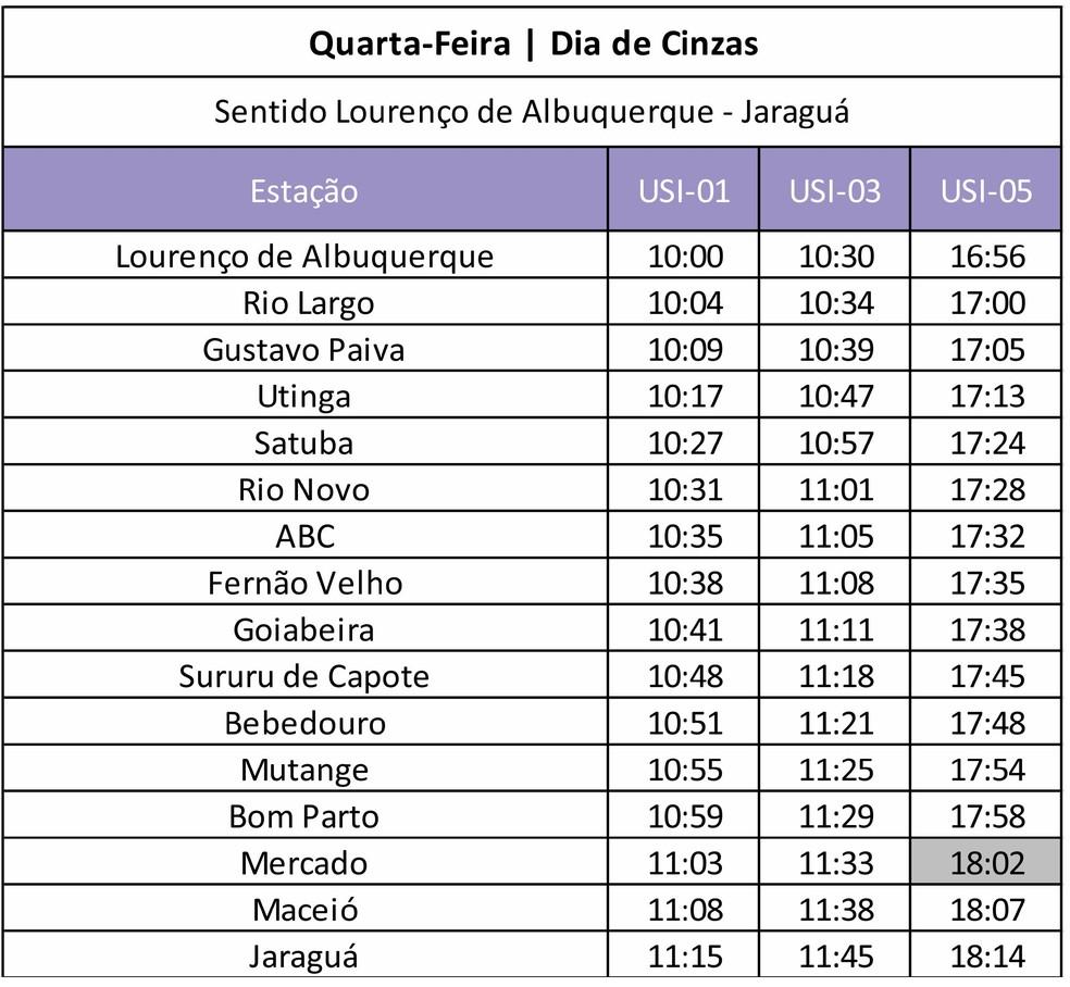 Horário de saídas e chegadas de trens de Lourenço Albuquerque mudam na Quarta-feira de Cinzas em Alagoas — Foto: Divulgação/CBTU