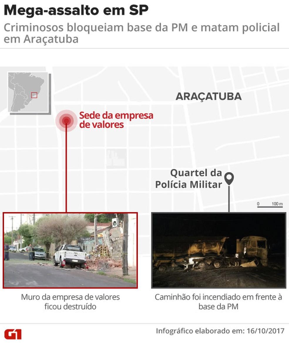 Mapa mostra distância entre sede da empresa de valores e quartel da PM (Foto: Editoria de Arte/G1)