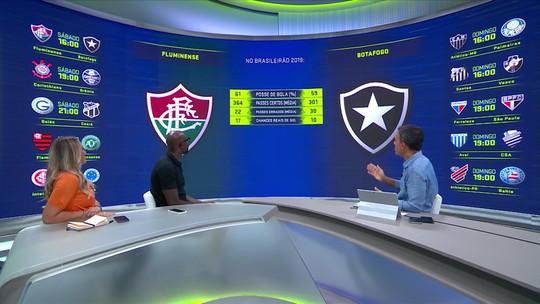 Fluminense e Botafogo lideram ranking de posse de bola no Brasileiro; Troca de Passes analisa