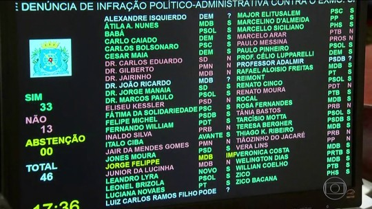 Veja como votou cada vereador sobre abertura do processo de impeachment de Crivella
