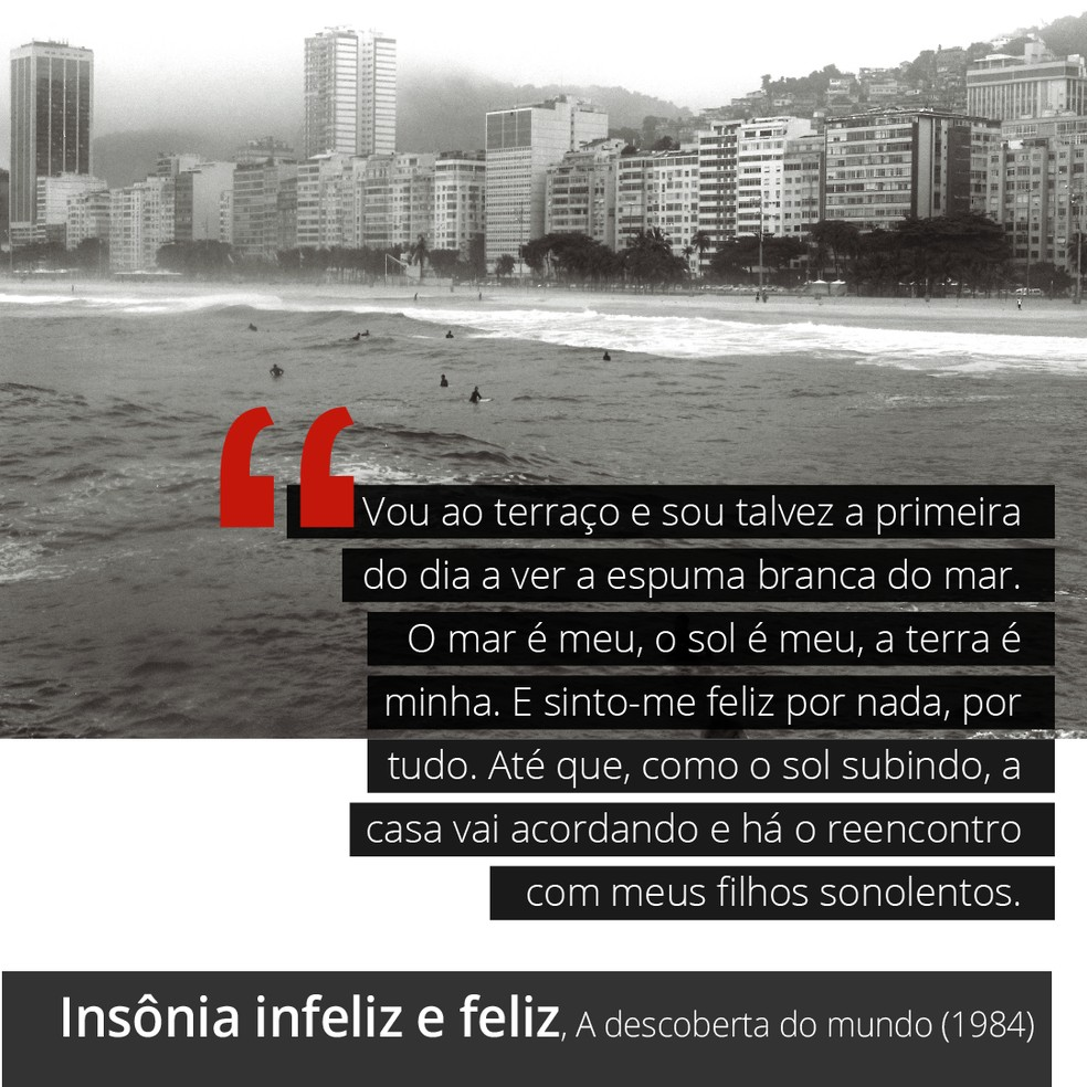 Orla da Praia do Leme, no Rio — Foto: Stephanie Rodrigues/Arte G1