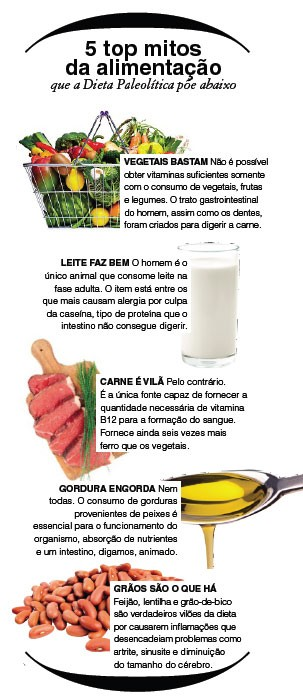 dieta paleolítica (Foto: Shutterstock)