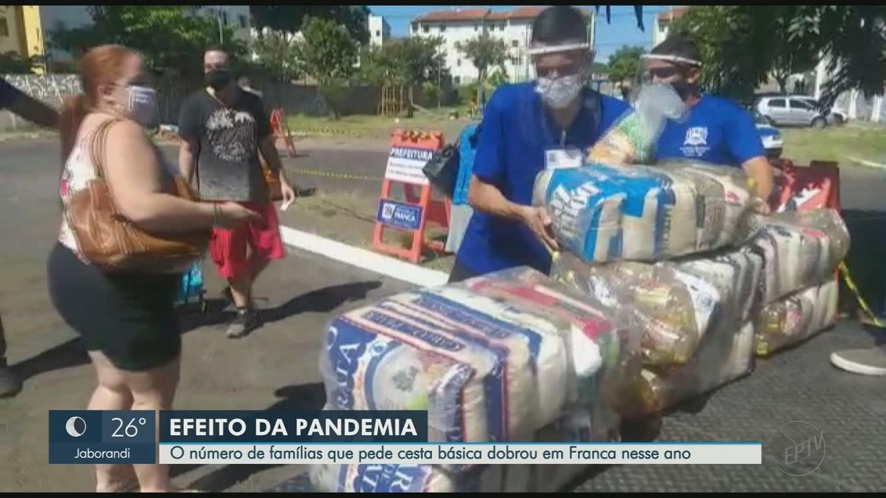 Pedidos por cestas básicas à Prefeitura de Franca, SP, dobram em 2021