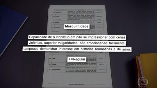Concurso da PM do Paraná tem quesito polêmico: masculinidade