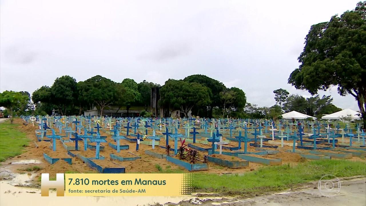 Em 2021, a Covid já provocou 1.050 mortes a mais do que todo o ano passado em Manaus