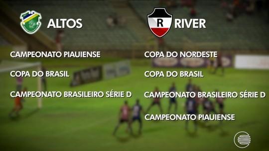 De olho no Piauiense, River-PI e Altos aquecem rivalidade nas contratações para 2020