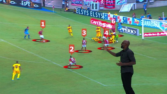Grafite analisa pressão ofensiva do Fla, que ataca com seis jogadores