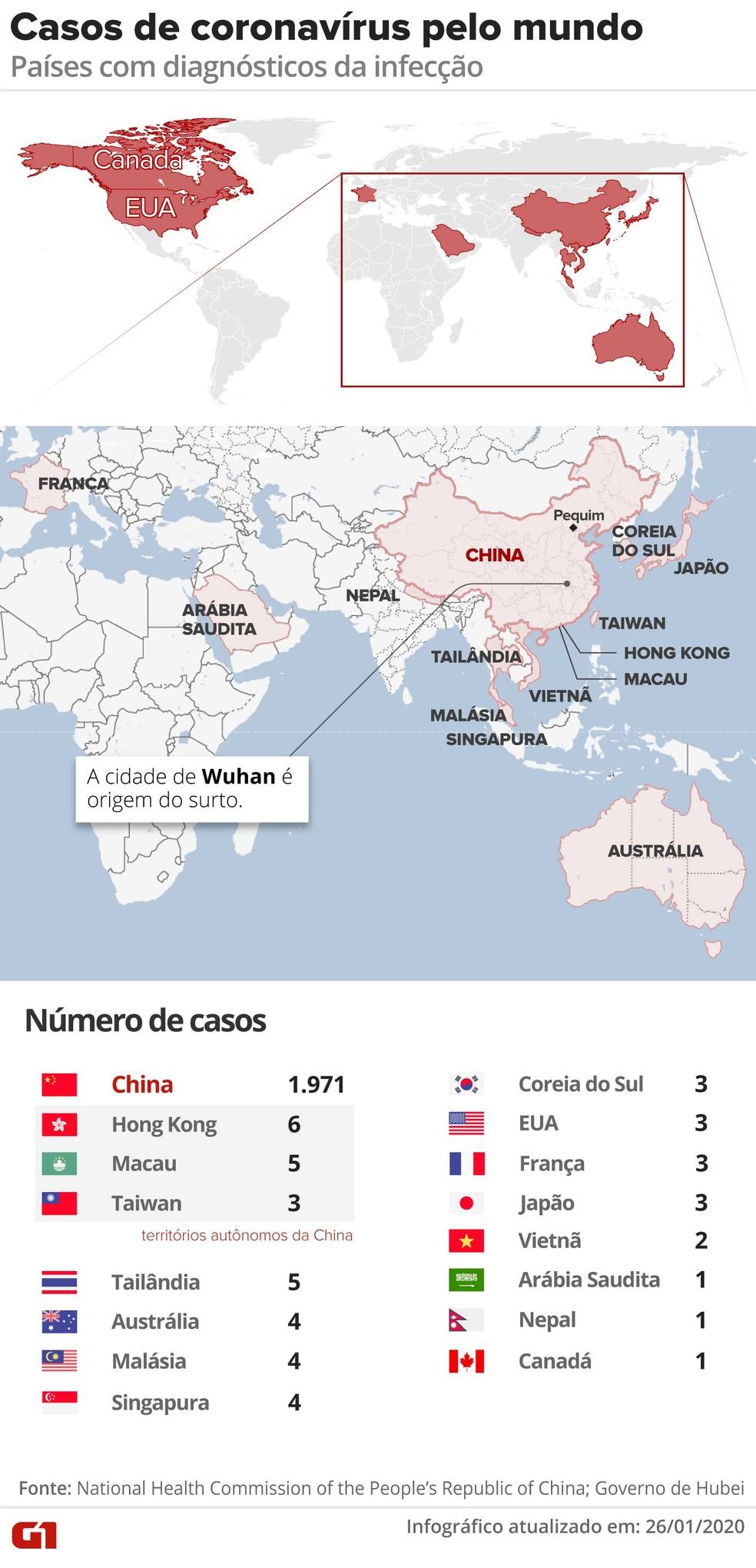 Casos de coronavírus pelo mundo — Foto: Rodrigo Sanches/Arte G1