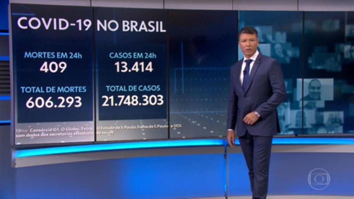 Brasil registra 409 mortes por Covid em 24 horas