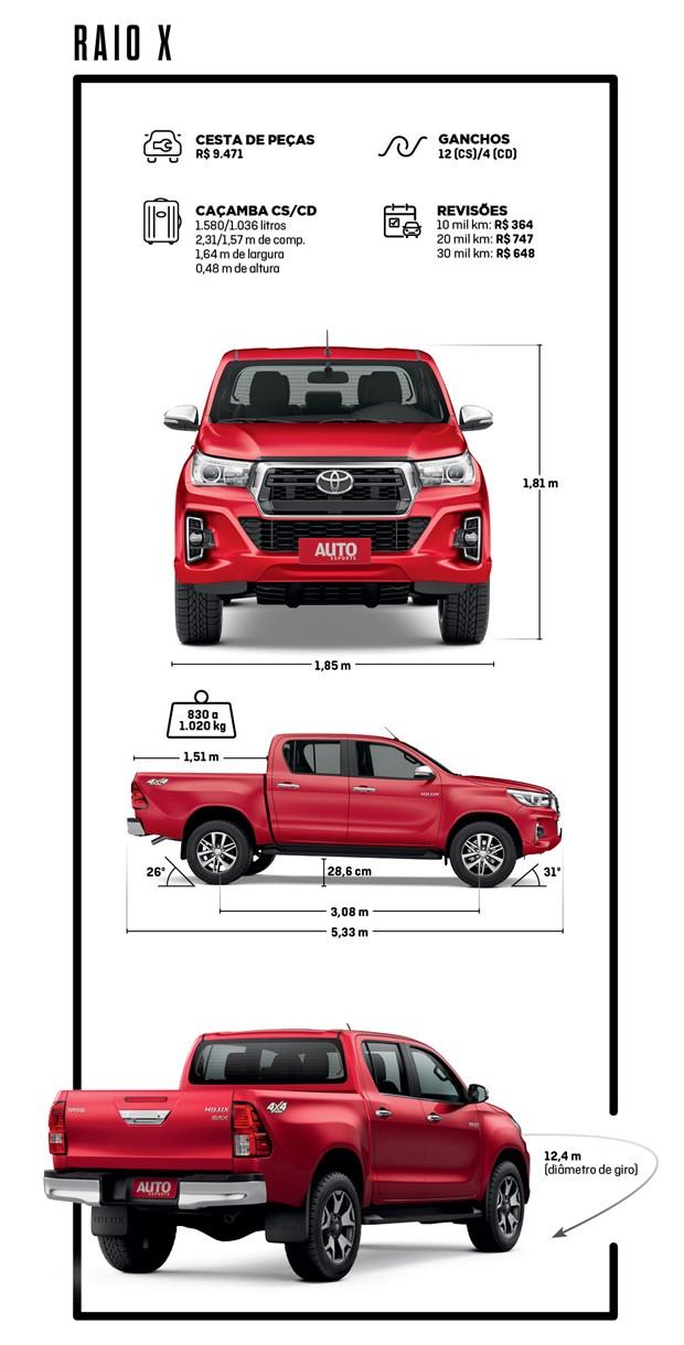 Confira todos os ângulos e medidas da Toyota Hilux (Foto: Divulgação)