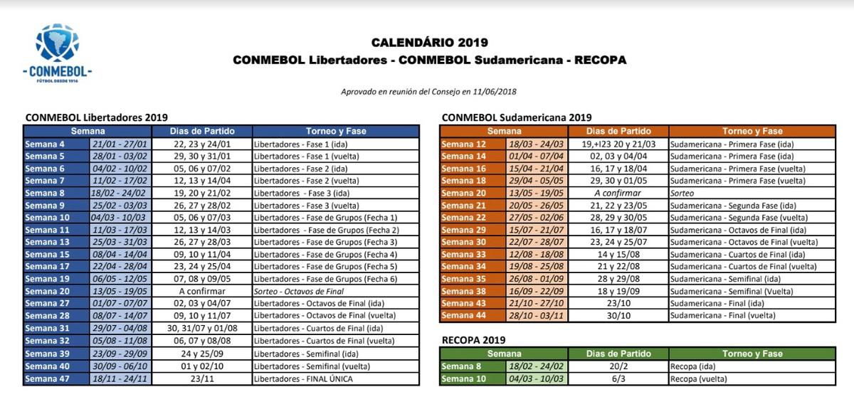 Conmebol divulga calendário para 2019  em jogo único 9e44c12165022