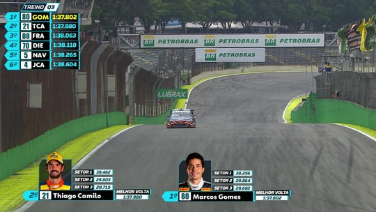 Thiago Camilo garante 2ª posição no grid, e Marcos Gomes é pole da última etapa da Stock Car