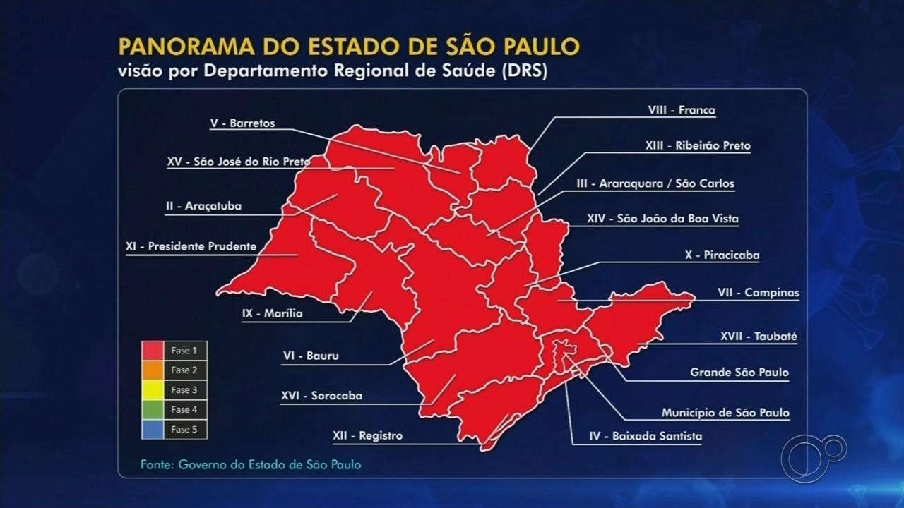 Estado de SP volta para fase vermelha no plano de retomada das atividades econômicas
