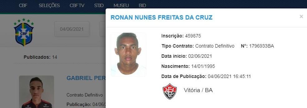 Ronan tem o nome publicado no BID — Foto: Reprodução / CBF