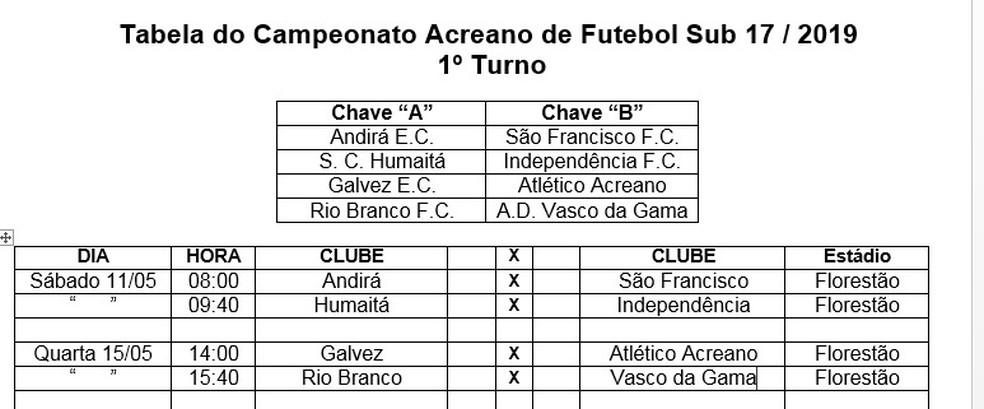 Grupos e 1ª rodada do Acreano Sub-17 2019 — Foto: Divulgação/FFAC