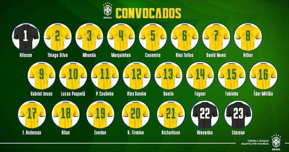 Numeração da seleção brasileira em amistosos — Foto: Divulgação / CBF
