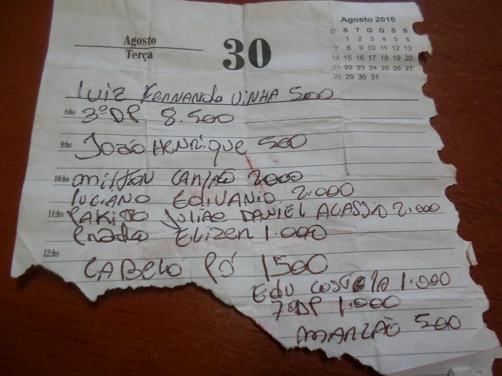 Anotações do tráfico mostram nominalmente o destino do dinheiro, segundo o MP (Foto: Reprodução)